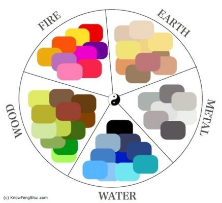 Change your life through fengshui color