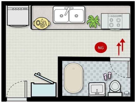 feng-shui-bathroom-5