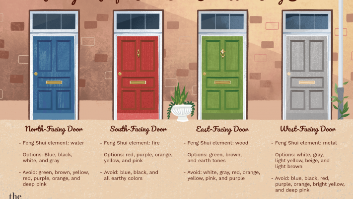 Pick your perfect front door color