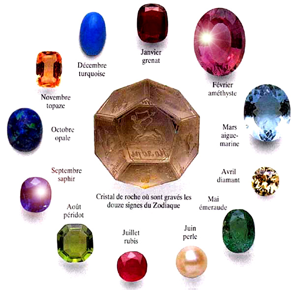what is the most expensive gemstone